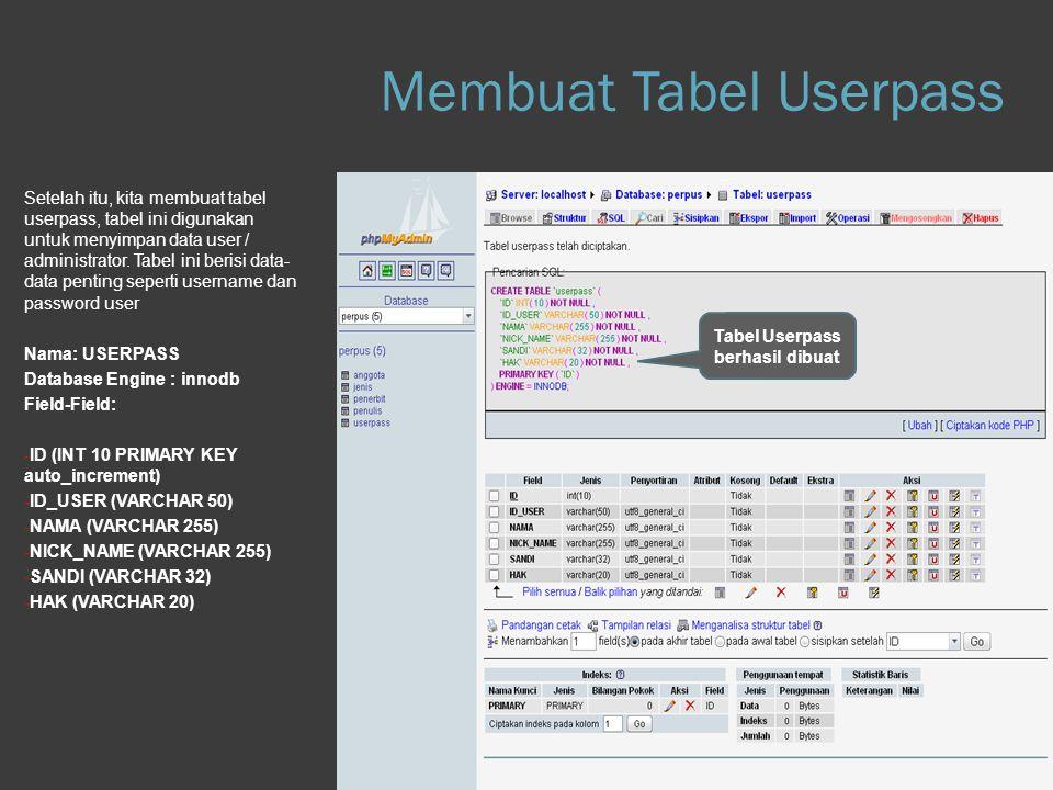 Step 1.f Database Setelah itu, kita membuat tabel userpass, tabel ini digunakan untuk menyimpan data user / administrator. Tabel ini berisi data- data