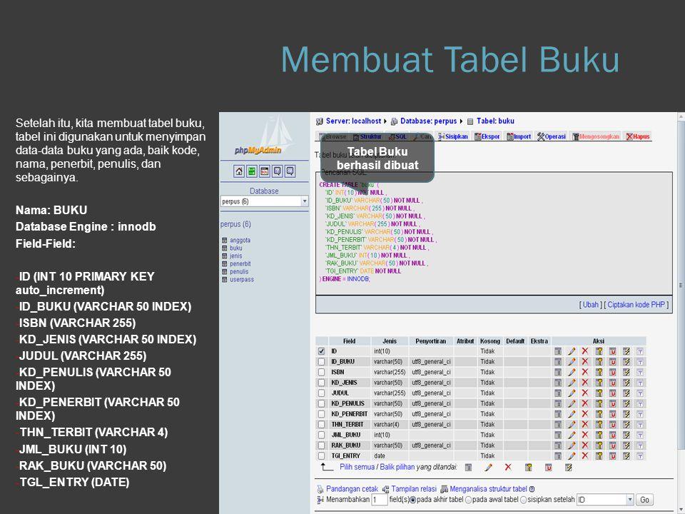 Step 1.g Database Setelah itu, kita membuat tabel buku, tabel ini digunakan untuk menyimpan data-data buku yang ada, baik kode, nama, penerbit, penuli