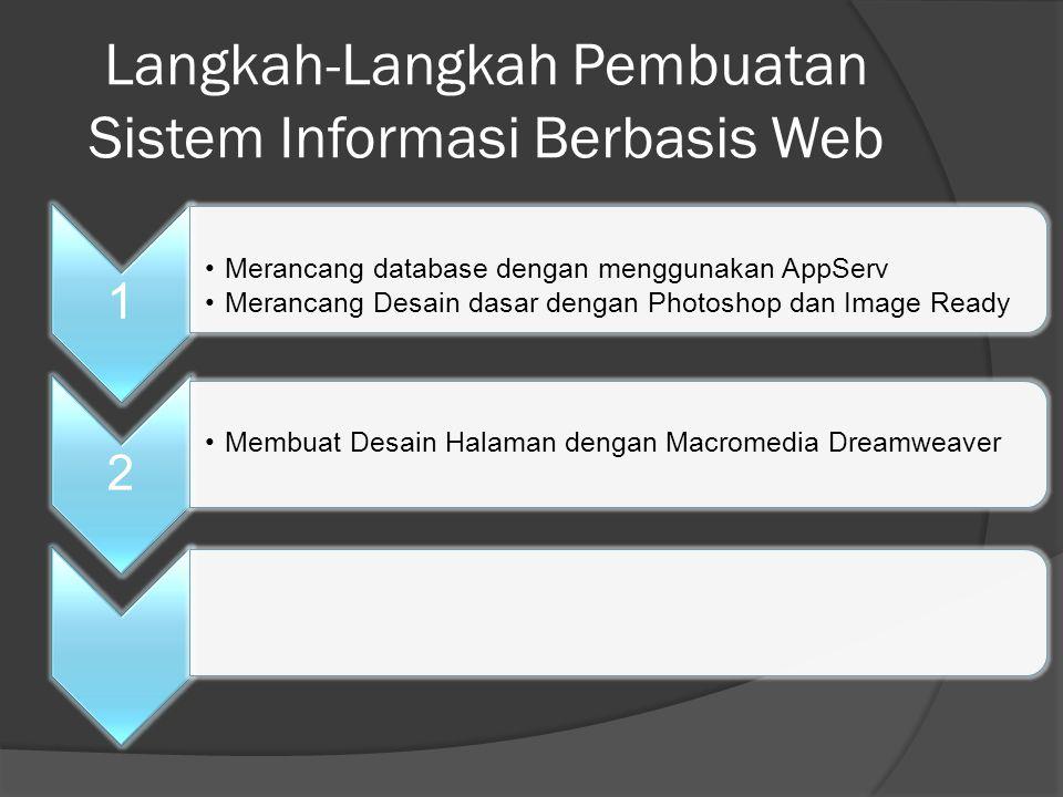 Langkah-Langkah Pembuatan Sistem Informasi Berbasis Web 1 •Merancang database dengan menggunakan AppServ •Merancang Desain dasar dengan Photoshop dan