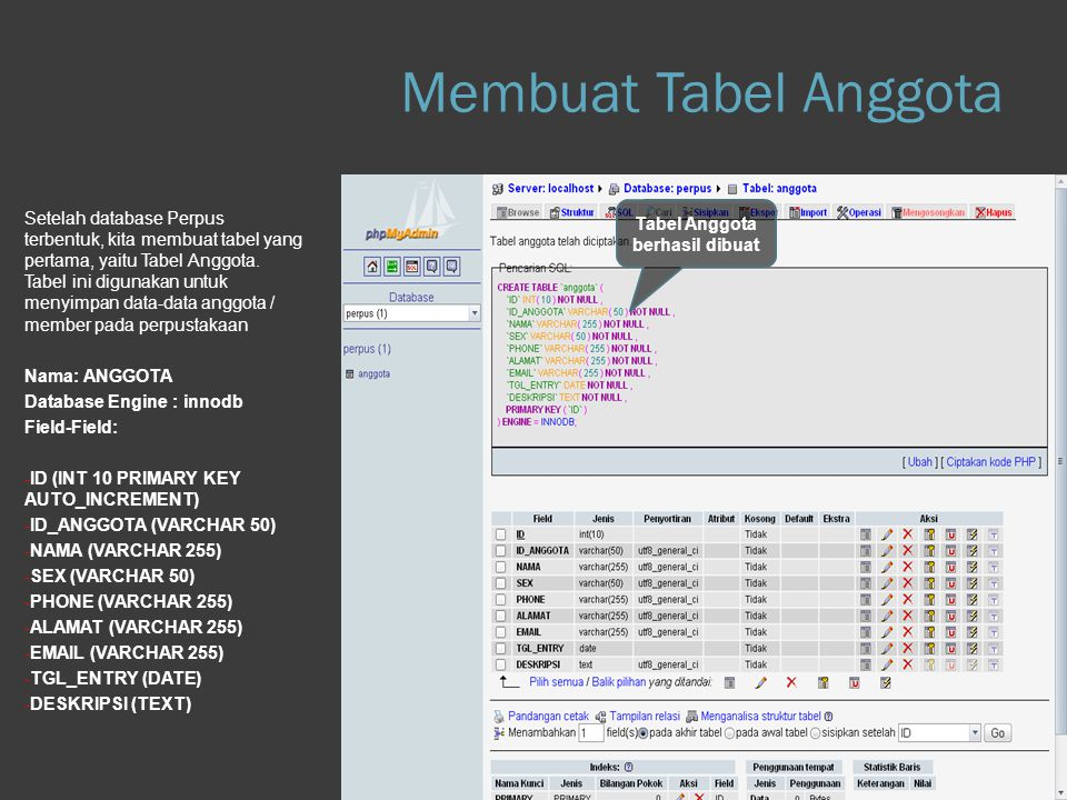 Step 1.c Database Setelah itu, kita membuat tabel penerbit, tabel ini digunakan untuk menyimpan data-data penerbit dan sebagai salah satu referensi bagi tabel buku nantinya Nama: PENERBIT Database Engine : innodb Field-Field: - ID (INT 10 PRIMARY KEY AUTO_INCREMENT) - KD_PENERBIT (VARCHAR 50 INDEX) - PENERBIT (VARCHAR 255) - ALAMAT (VARCHAR 50) - PHONE (VARCHAR 255) - EMAIL (VARCHAR 255) - DESKRIPSI (TEXT) Membuat Tabel Penerbit Beri Nama Tabel : Penerbit , jumlah field = 7 Isi Field masing- masing beserta tipe datanya Tabel Penerbit berhasil dibuat