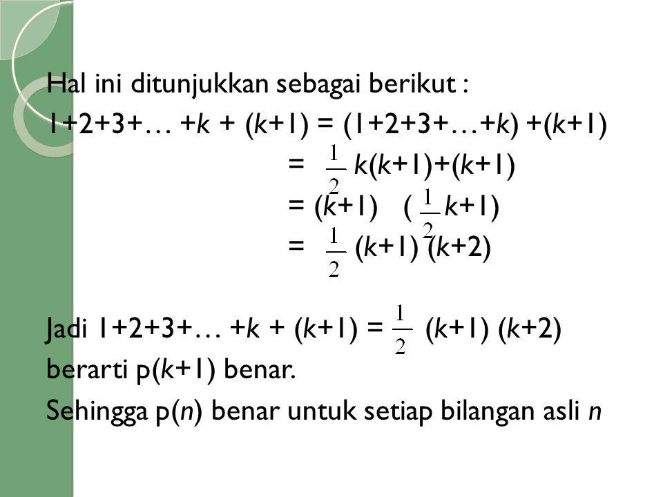 Hal ini ditunjukkan sebagai berikut : 1+2+3+… +k + (k+1) = (1+2+3+…+k) +(k+1) = k(k+1)+(k+1) = (k+1) ( k+1) = (k+1) (k+2) Jadi 1+2+3+… +k + (k+1) = (k