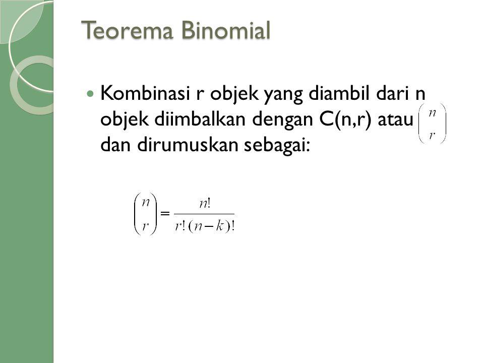 Teorema Binomial  Kombinasi r objek yang diambil dari n objek diimbalkan dengan C(n,r) atau dan dirumuskan sebagai: