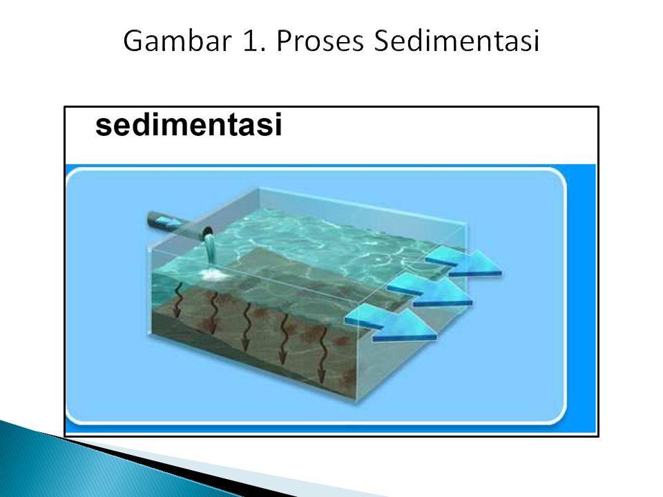 Pengendapan air permukaan untuk penyisihan partikel diskret khususnya pada pengolahan dengan filter pasir cepat.
