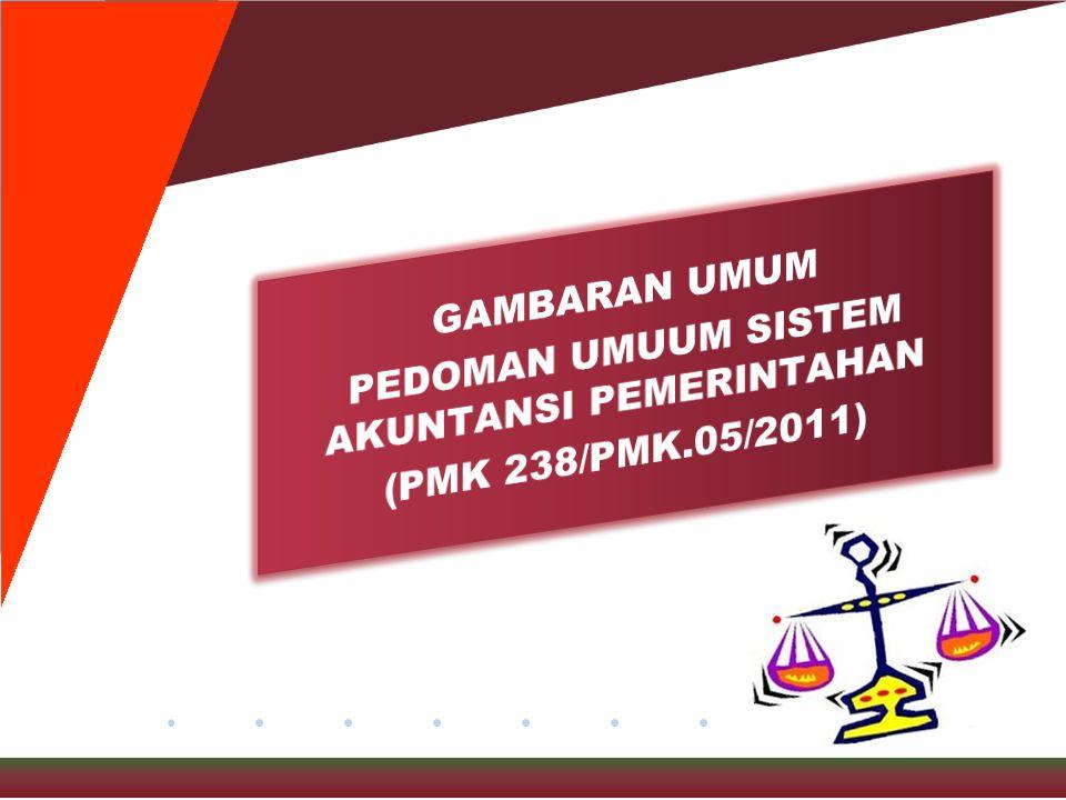 ACUAN PENYUSUNAN PUSAP 1.Kerangka Konseptual Akuntansi Pemerintahan, Pernyataan Standar Akuntansi Pemerintahan (PSAP) dan Interpretasi Pernyataan Standar Akuntansi Pemerintahan (ISAP).