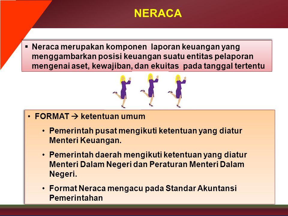 NERACA  Neraca merupakan komponen laporan keuangan yang menggambarkan posisi keuangan suatu entitas pelaporan mengenai aset, kewajiban, dan ekuitas p