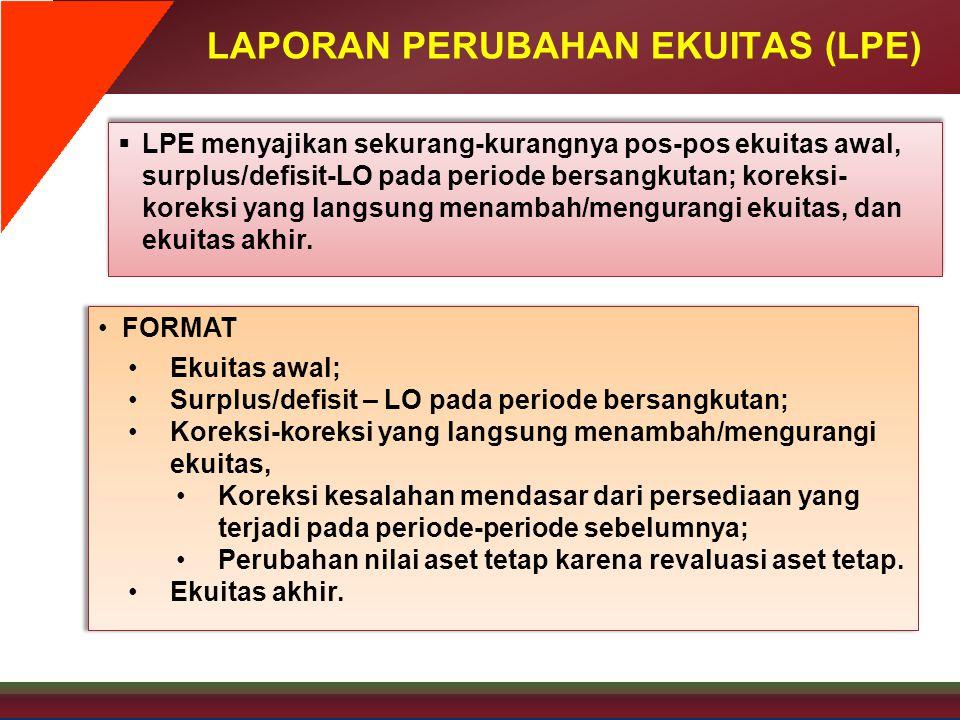 LAPORAN PERUBAHAN EKUITAS (LPE)  LPE menyajikan sekurang-kurangnya pos-pos ekuitas awal, surplus/defisit-LO pada periode bersangkutan; koreksi- korek