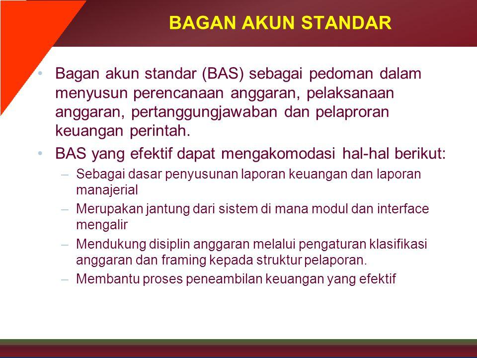 BAGAN AKUN STANDAR •Bagan akun standar (BAS) sebagai pedoman dalam menyusun perencanaan anggaran, pelaksanaan anggaran, pertanggungjawaban dan pelapro
