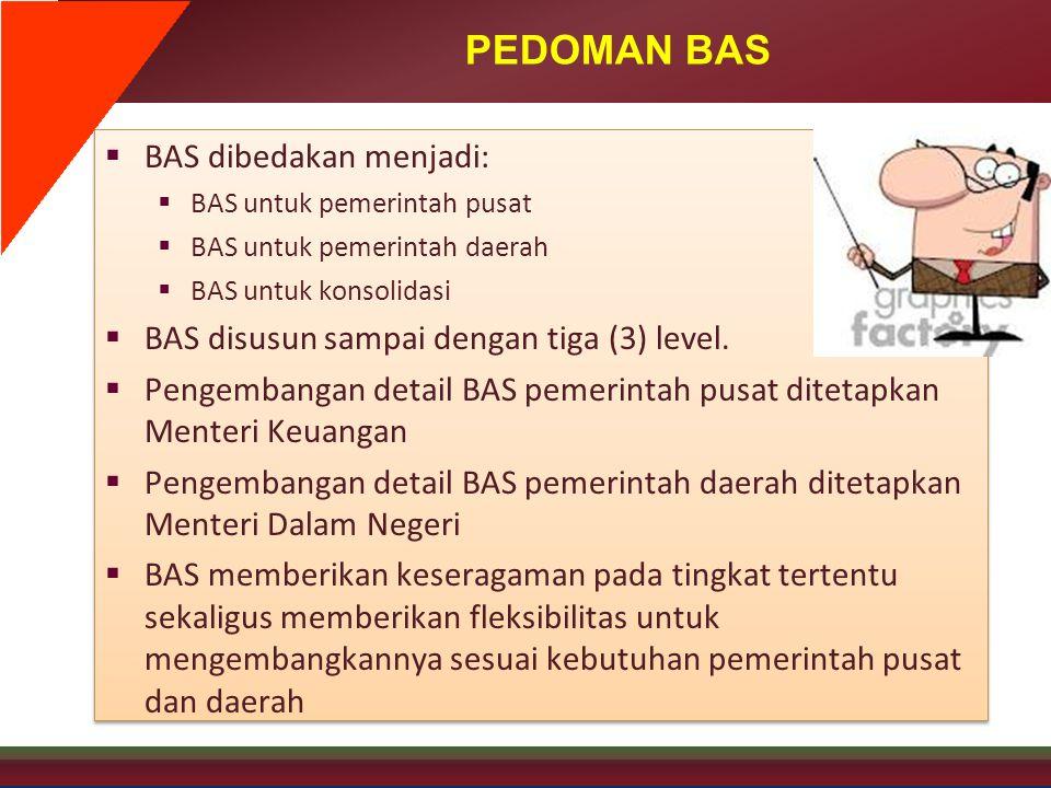 PEDOMAN BAS  BAS dibedakan menjadi:  BAS untuk pemerintah pusat  BAS untuk pemerintah daerah  BAS untuk konsolidasi  BAS disusun sampai dengan ti