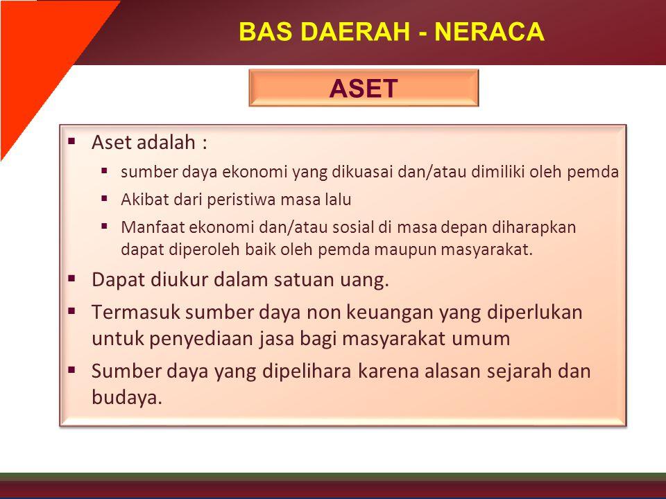 BAS DAERAH - NERACA  Aset adalah :  sumber daya ekonomi yang dikuasai dan/atau dimiliki oleh pemda  Akibat dari peristiwa masa lalu  Manfaat ekono