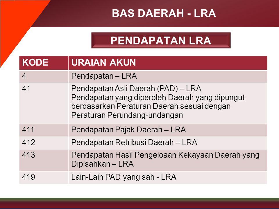 BAS DAERAH - LRA KODEURAIAN AKUN 4Pendapatan – LRA 41Pendapatan Asli Daerah (PAD) – LRA Pendapatan yang diperoleh Daerah yang dipungut berdasarkan Per