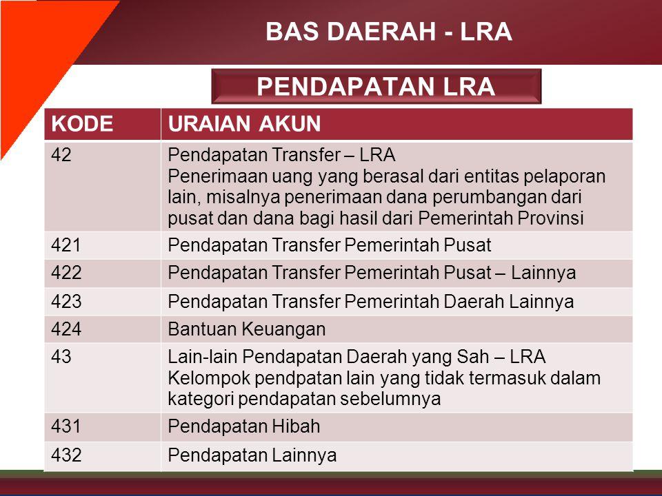 BAS DAERAH - LRA KODEURAIAN AKUN 42Pendapatan Transfer – LRA Penerimaan uang yang berasal dari entitas pelaporan lain, misalnya penerimaan dana perumb