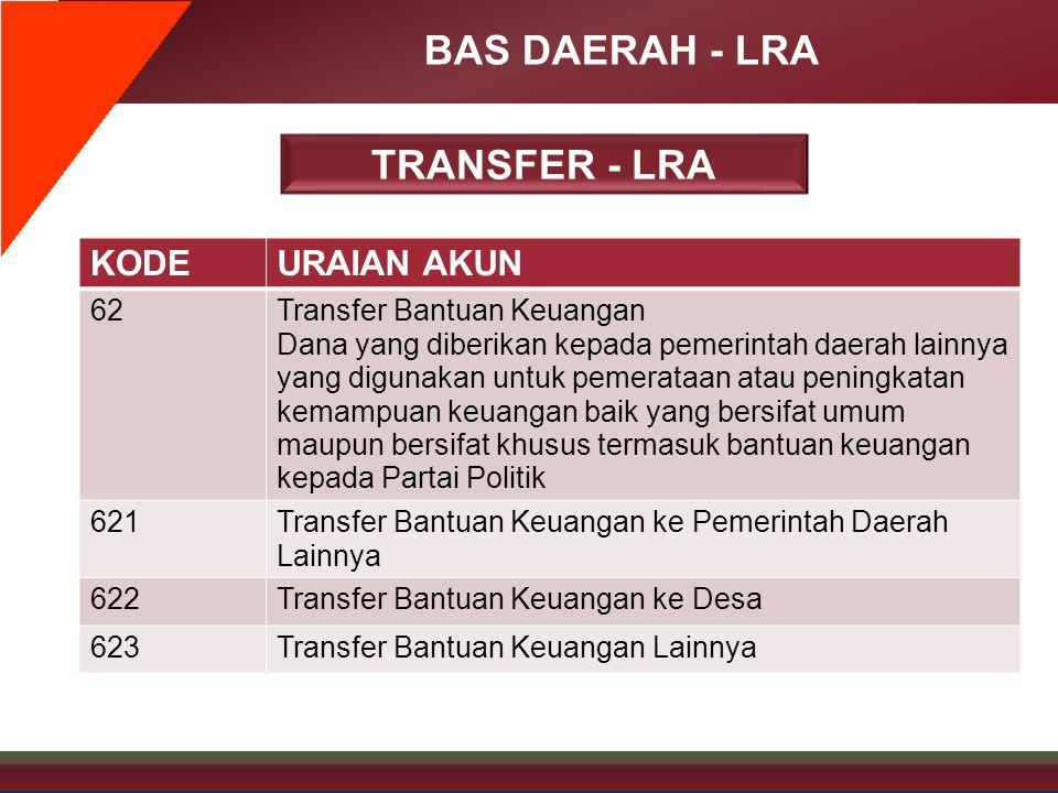 BAS DAERAH - LRA TRANSFER - LRA KODEURAIAN AKUN 62Transfer Bantuan Keuangan Dana yang diberikan kepada pemerintah daerah lainnya yang digunakan untuk