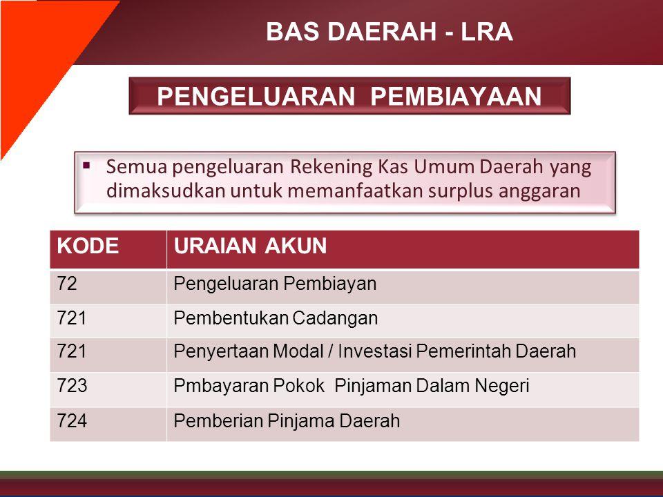 BAS DAERAH - LRA PENGELUARAN PEMBIAYAAN  Semua pengeluaran Rekening Kas Umum Daerah yang dimaksudkan untuk memanfaatkan surplus anggaran KODEURAIAN A