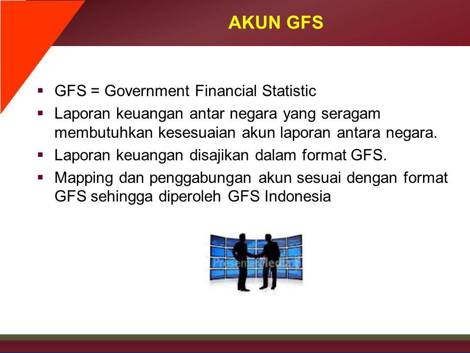 AKUN GFS  GFS = Government Financial Statistic  Laporan keuangan antar negara yang seragam membutuhkan kesesuaian akun laporan antara negara.  Lapo