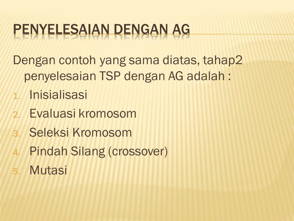 Dengan contoh yang sama diatas, tahap2 penyelesaian TSP dengan AG adalah : 1. Inisialisasi 2. Evaluasi kromosom 3. Seleksi Kromosom 4. Pindah Silang (