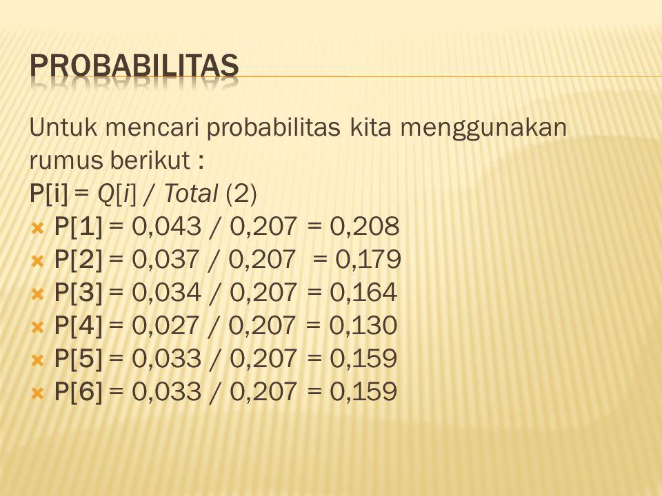 Untuk mencari probabilitas kita menggunakan rumus berikut : P[i] = Q[i] / Total (2)  P[1] = 0,043 / 0,207 = 0,208  P[2] = 0,037 / 0,207 = 0,179  P[