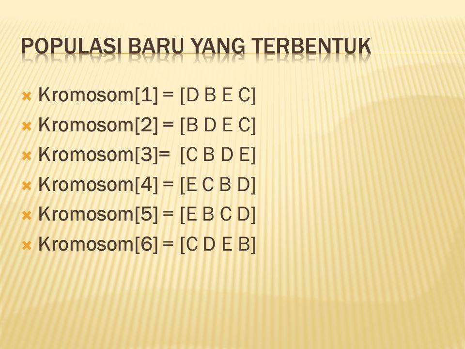  Kromosom[1] = [D B E C]  Kromosom[2] = [B D E C]  Kromosom[3]= [C B D E]  Kromosom[4] = [E C B D]  Kromosom[5] = [E B C D]  Kromosom[6] = [C D