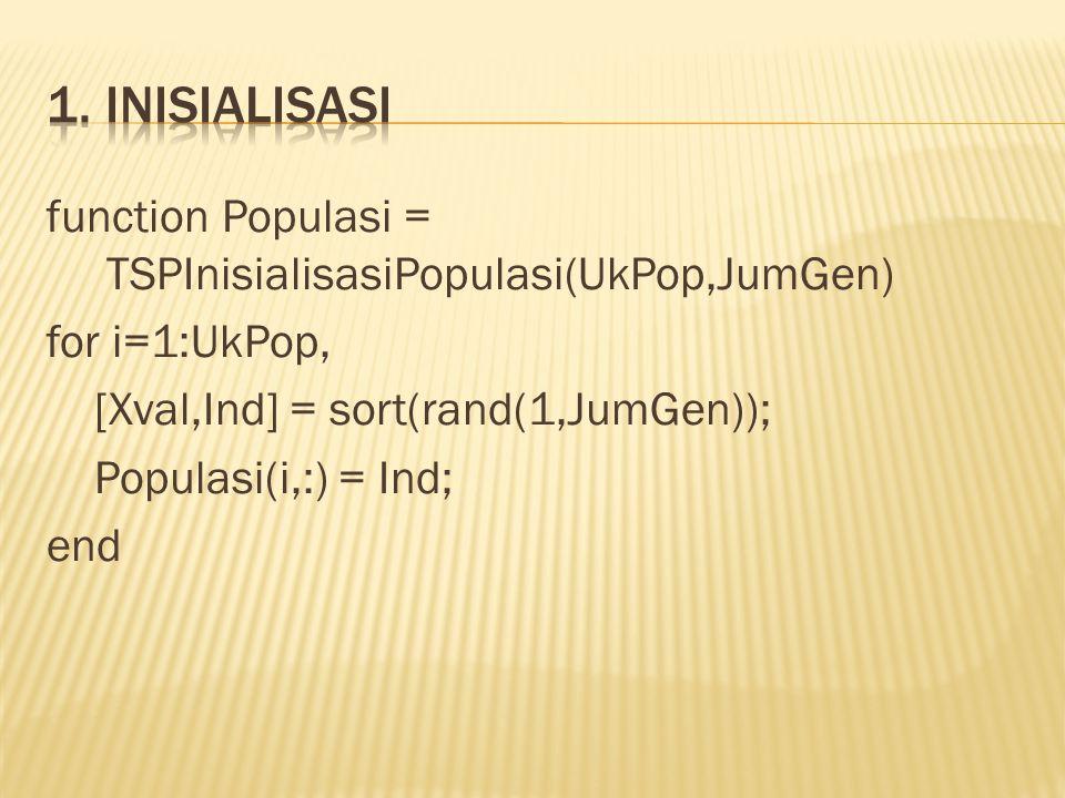 function Populasi = TSPInisialisasiPopulasi(UkPop,JumGen) for i=1:UkPop, [Xval,Ind] = sort(rand(1,JumGen)); Populasi(i,:) = Ind; end