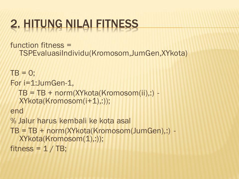 function fitness = TSPEvaluasiIndividu(Kromosom,JumGen,XYkota) TB = 0; For i=1:JumGen-1, TB = TB + norm(XYkota(Kromosom(ii),:) - XYkota(Kromosom(i+1),