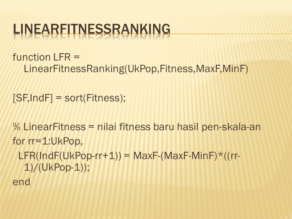 function LFR = LinearFitnessRanking(UkPop,Fitness,MaxF,MinF) [SF,IndF] = sort(Fitness); % LinearFitness = nilai fitness baru hasil pen-skala-an for rr