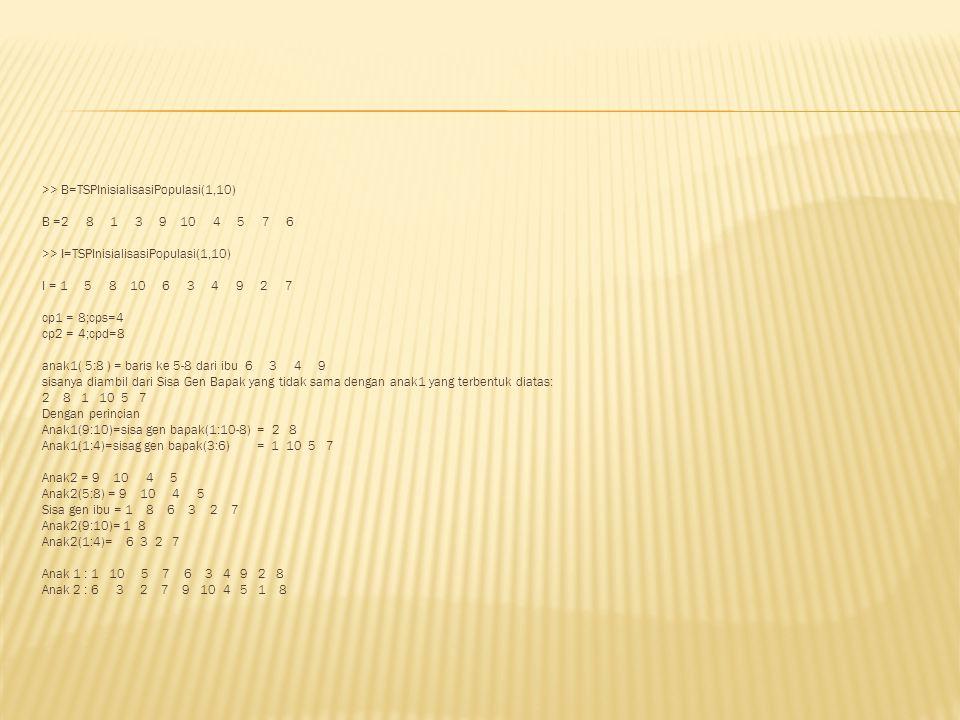 >> B=TSPInisialisasiPopulasi(1,10) B =2 8 1 3 9 10 4 5 7 6 >> I=TSPInisialisasiPopulasi(1,10) I = 1 5 8 10 6 3 4 9 2 7 cp1 = 8;cps=4 cp2 = 4;cpd=8 ana