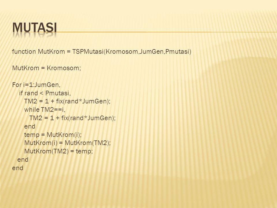 function MutKrom = TSPMutasi(Kromosom,JumGen,Pmutasi) MutKrom = Kromosom; For i=1:JumGen, if rand < Pmutasi, TM2 = 1 + fix(rand*JumGen); while TM2==i,