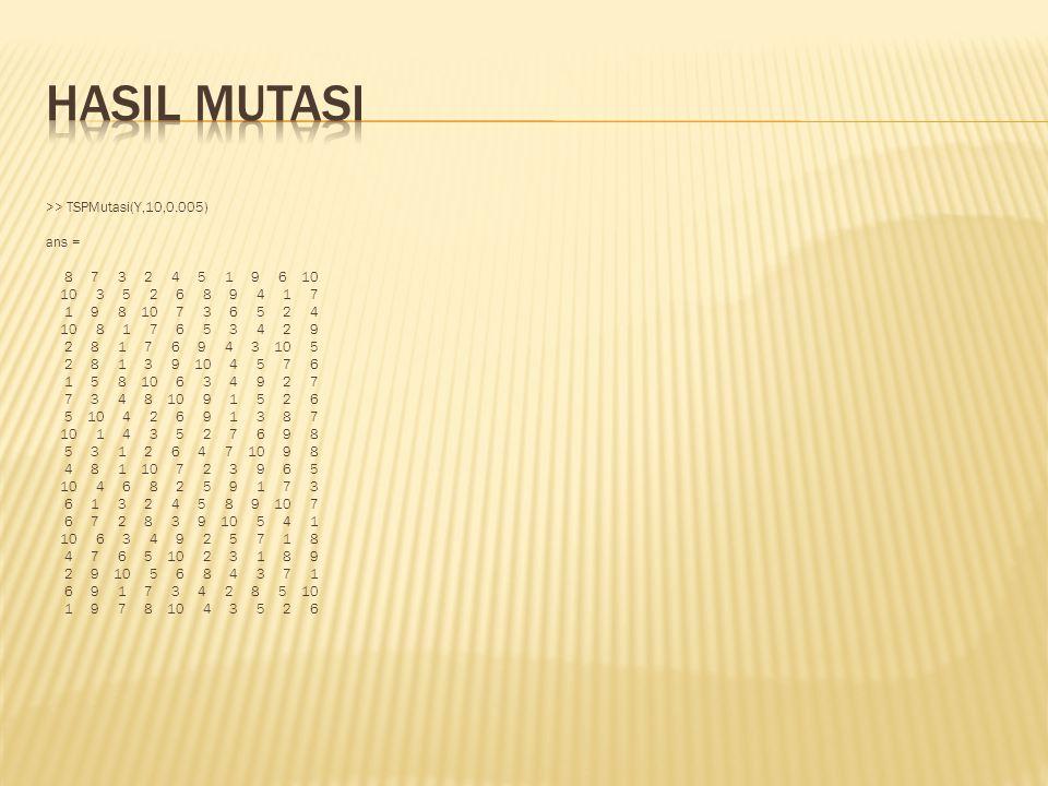 >> TSPMutasi(Y,10,0.005) ans = 8 7 3 2 4 5 1 9 6 10 10 3 5 2 6 8 9 4 1 7 1 9 8 10 7 3 6 5 2 4 10 8 1 7 6 5 3 4 2 9 2 8 1 7 6 9 4 3 10 5 2 8 1 3 9 10 4