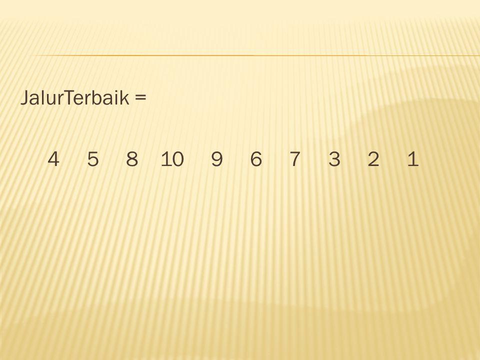 JalurTerbaik = 4 5 8 10 9 6 7 3 2 1