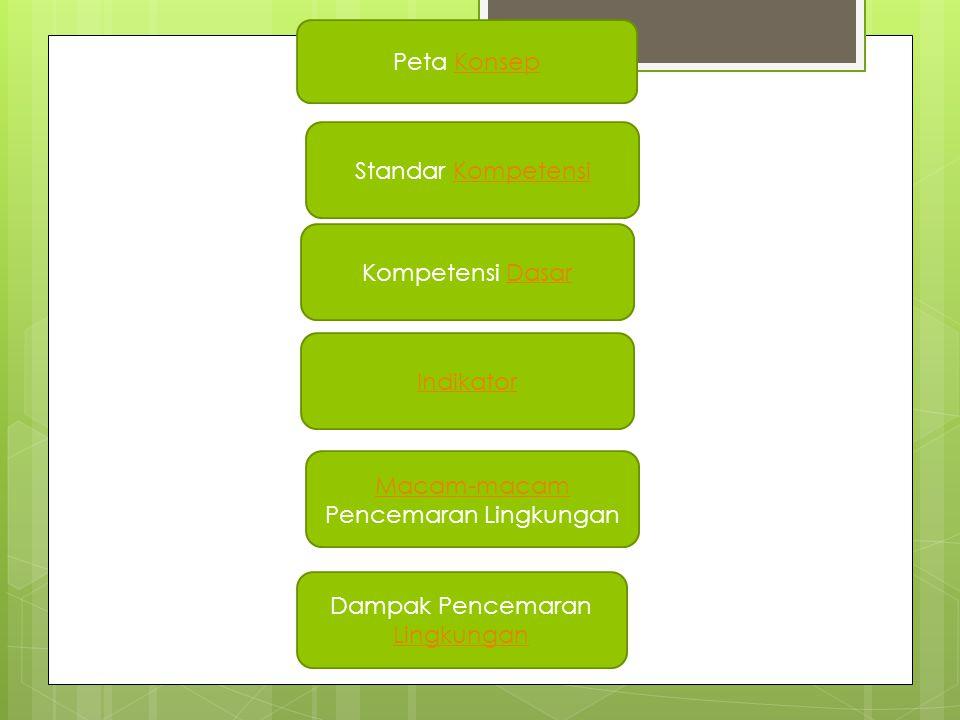 Standar Kompetensi Indikator Kompetensi DasarDasar Macam-macam Macam-macam Pencemaran Lingkungan Dampak Pencemaran Lingkungan Lingkungan Peta KonsepKo