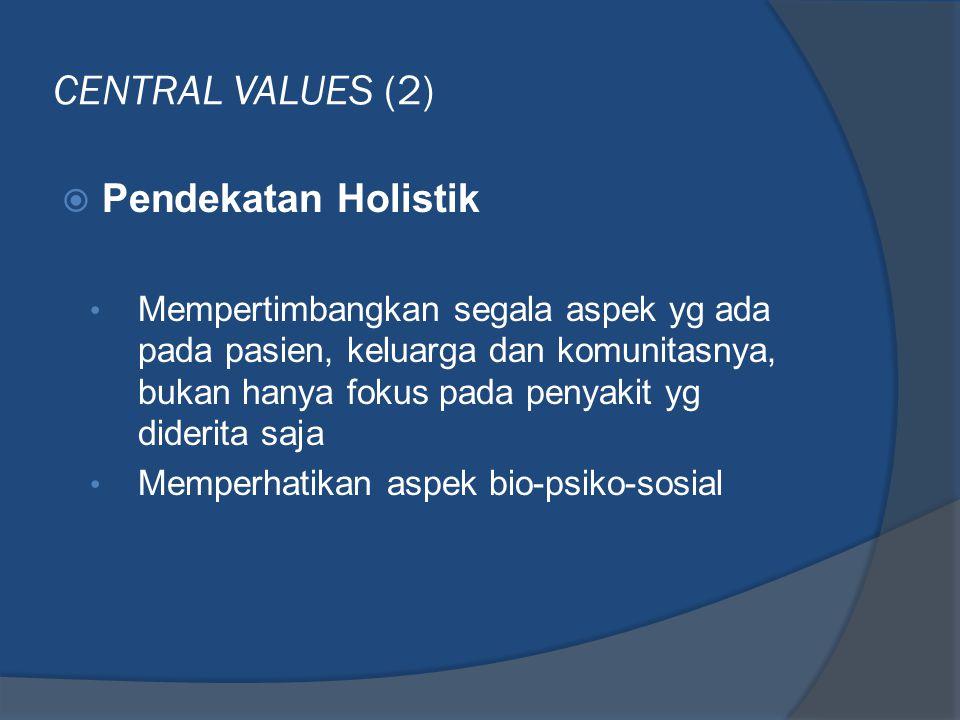 CENTRAL VALUES (2)  Pendekatan Holistik • Mempertimbangkan segala aspek yg ada pada pasien, keluarga dan komunitasnya, bukan hanya fokus pada penyaki