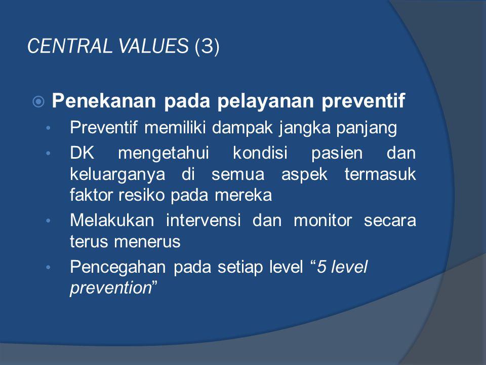 CENTRAL VALUES (3)  Penekanan pada pelayanan preventif • Preventif memiliki dampak jangka panjang • DK mengetahui kondisi pasien dan keluarganya di s
