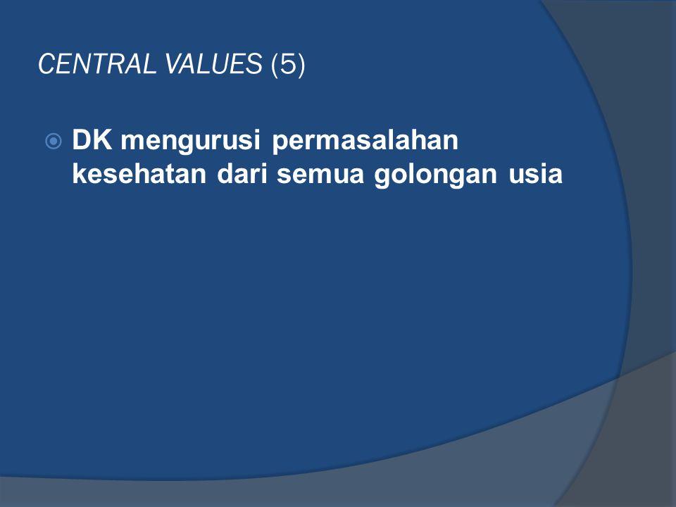 CENTRAL VALUES (5)  DK mengurusi permasalahan kesehatan dari semua golongan usia