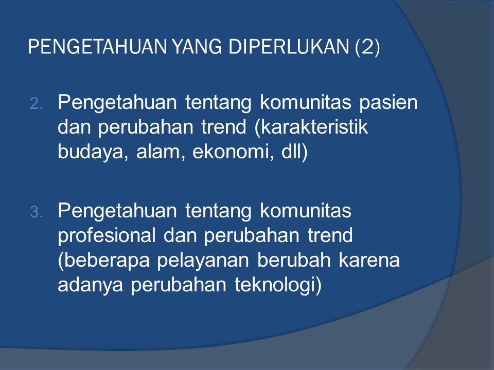 PENGETAHUAN YANG DIPERLUKAN (2) 2. Pengetahuan tentang komunitas pasien dan perubahan trend (karakteristik budaya, alam, ekonomi, dll) 3. Pengetahuan