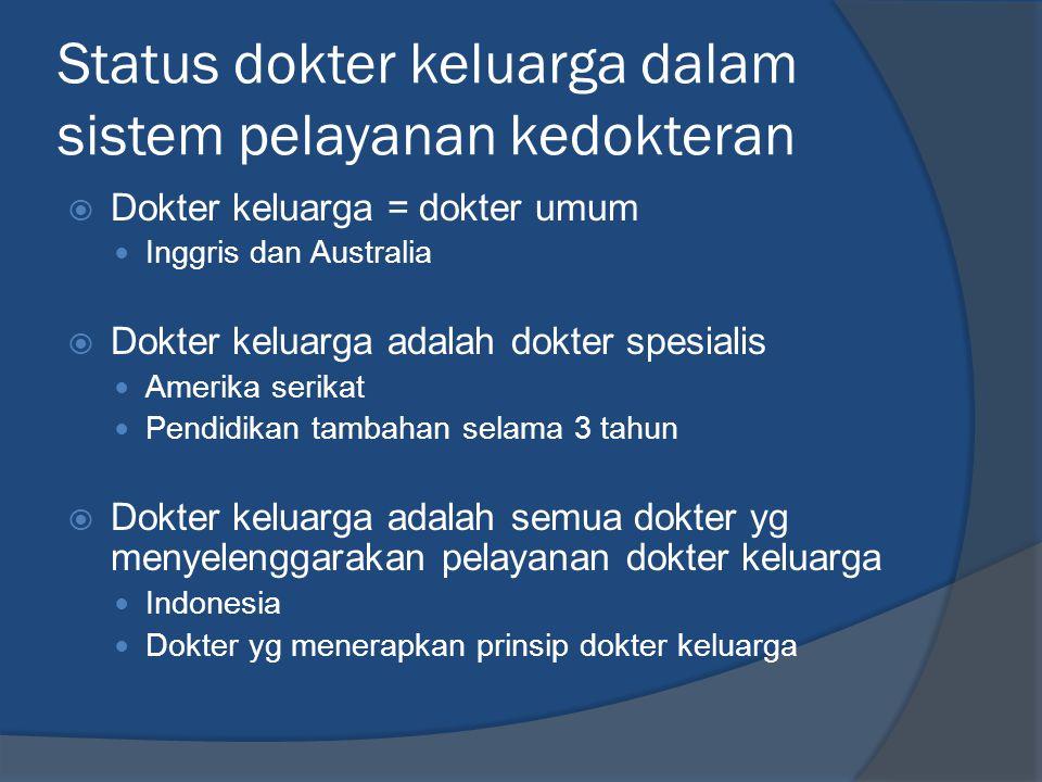 Status dokter keluarga dalam sistem pelayanan kedokteran  Dokter keluarga = dokter umum  Inggris dan Australia  Dokter keluarga adalah dokter spesi
