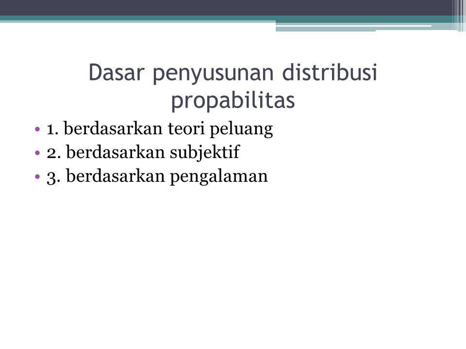 DISTRIBUSI PROPABILITAS •distribusi probabilitas adalah penyusunan distribusi frekuensi yang berdasarkan teori peluang. Oleh karena itu, disebut distr