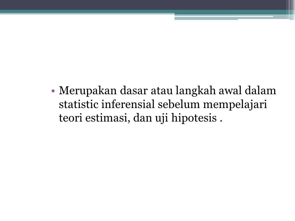 •Distribusi sampling adalah distribusi dari mean-mean yang diambil secara berulang kali dari suatu populasi