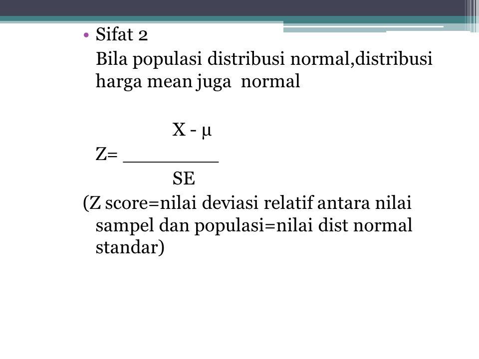 Distribusi sampling Mean =µ, Varian =σ 2 /n sd (SE)=σ/√n (Standar deviasi distribusi sampel harga mean)