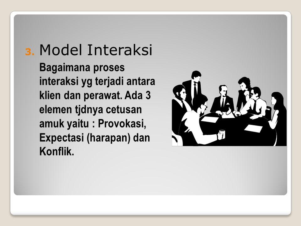3.Model Interaksi Bagaimana proses interaksi yg terjadi antara klien dan perawat.