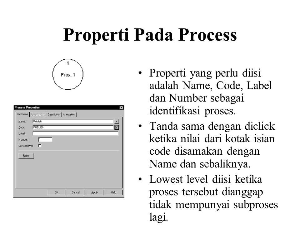 Properti Pada Process •Properti yang perlu diisi adalah Name, Code, Label dan Number sebagai identifikasi proses. •Tanda sama dengan diclick ketika ni