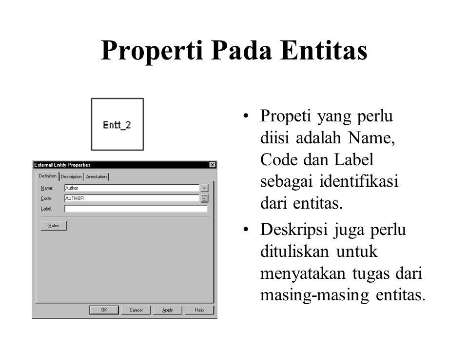 Properti Pada Entitas •Propeti yang perlu diisi adalah Name, Code dan Label sebagai identifikasi dari entitas. •Deskripsi juga perlu dituliskan untuk