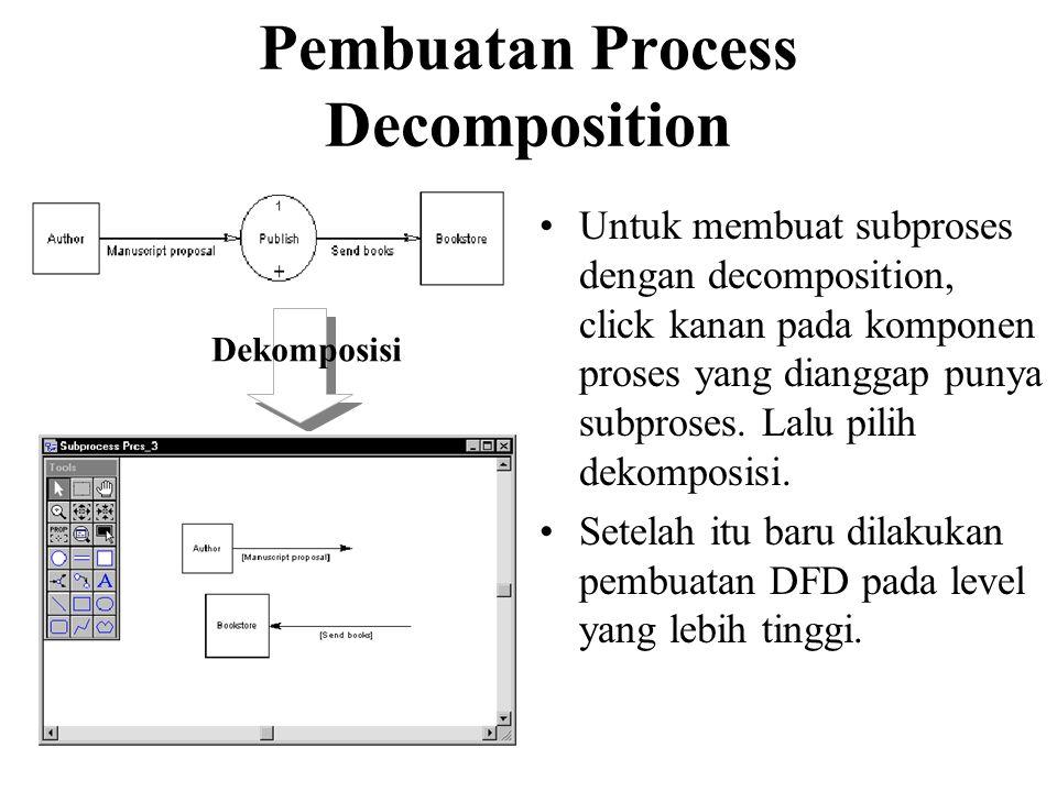 Pembuatan Process Decomposition •Untuk membuat subproses dengan decomposition, click kanan pada komponen proses yang dianggap punya subproses. Lalu pi