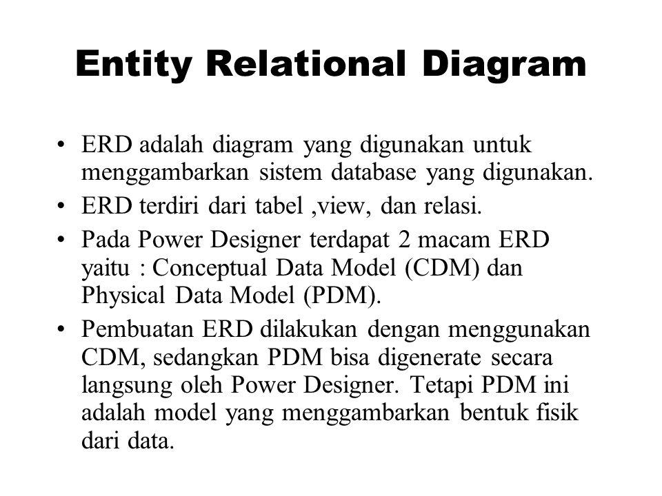 Entity Relational Diagram •ERD adalah diagram yang digunakan untuk menggambarkan sistem database yang digunakan. •ERD terdiri dari tabel,view, dan rel
