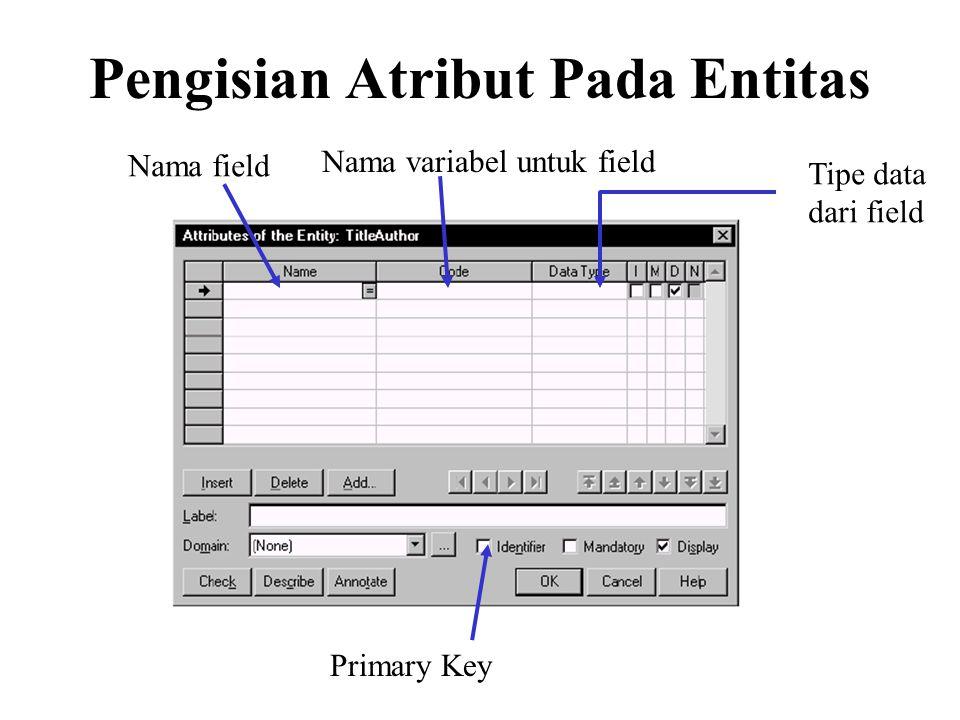 Pengisian Atribut Pada Entitas Nama field Nama variabel untuk field Tipe data dari field Primary Key