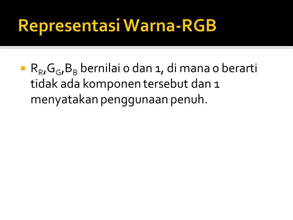  R R,G G,B B bernilai 0 dan 1, di mana 0 berarti tidak ada komponen tersebut dan 1 menyatakan penggunaan penuh.