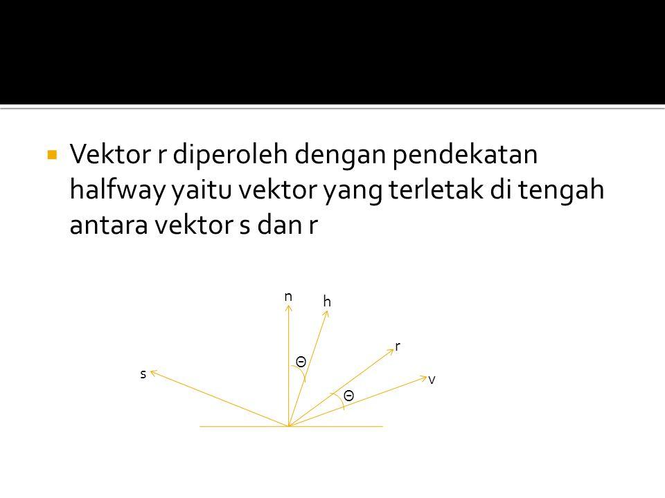  Vektor r diperoleh dengan pendekatan halfway yaitu vektor yang terletak di tengah antara vektor s dan r Θ Θ n s h r v