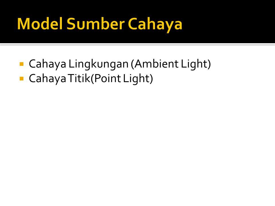  Cahaya Lingkungan (Ambient Light)  Cahaya Titik(Point Light)
