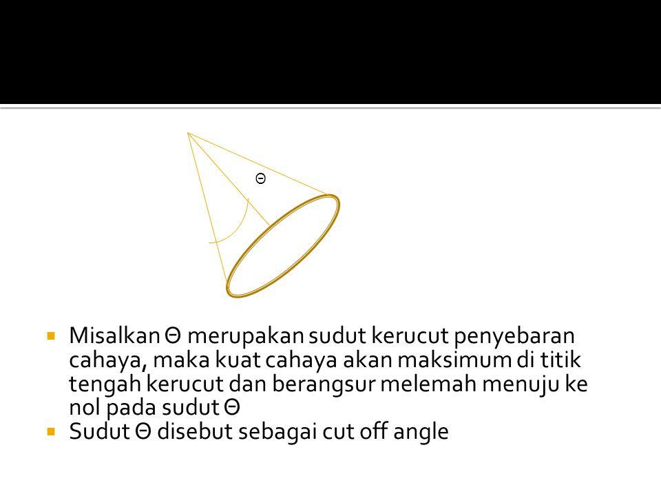  Misalkan Θ merupakan sudut kerucut penyebaran cahaya, maka kuat cahaya akan maksimum di titik tengah kerucut dan berangsur melemah menuju ke nol pada sudut Θ  Sudut Θ disebut sebagai cut off angle Θ