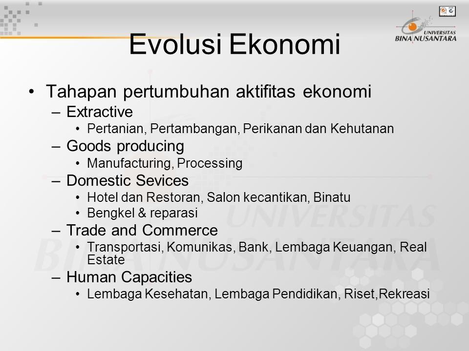 Evolusi Ekonomi •Tahapan pertumbuhan aktifitas ekonomi –Extractive •Pertanian, Pertambangan, Perikanan dan Kehutanan –Goods producing •Manufacturing,