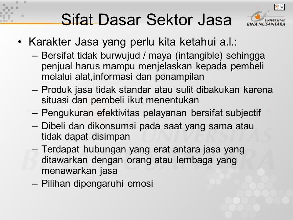 Sifat Dasar Sektor Jasa •Karakter Jasa yang perlu kita ketahui a.l.: –Bersifat tidak burwujud / maya (intangible) sehingga penjual harus mampu menjela