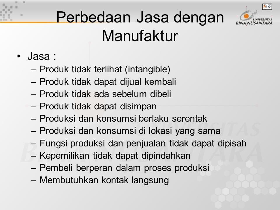 •Manufaktur : –Produk terlihat (tangible) –Produk dapat dijual kembali –Produk dapat didemo / dipragakan –Produk dapat disimpan –Produksi mendahului konsumsi –Produksi dan konsumsi dapat di tempat terpisah –Fungsi produksi dan penjualan terpisah –Kepemilikan dapat dipindah –Penjual memproduksi –Memungkinkan kontak tidak langsung antara perusahaan dan pelanggan